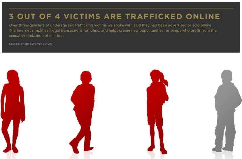 washington state house democrats 187 human trafficking more