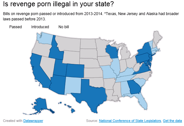Washington state law pornography