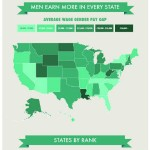 Here's How Much Less Women Make In Each State