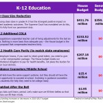 House and Senate Budget Differences on K12