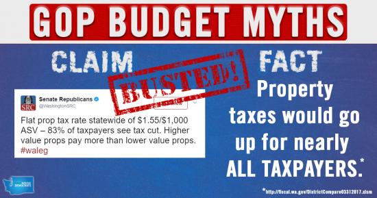 SRC Budget Myth