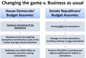 SRCvHDC budgetsidebyside