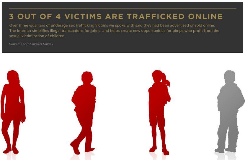 human trafficking in michigan