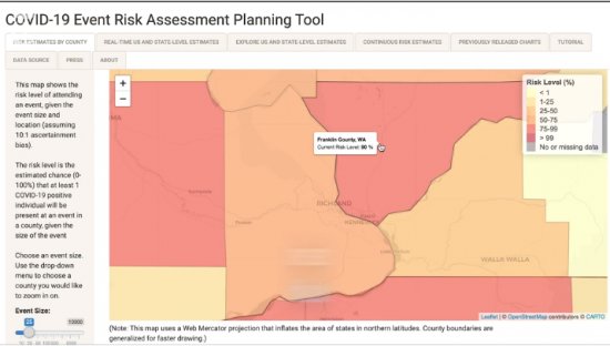 Screenshot of risk assessment tool for COVID-19 in Washington state.