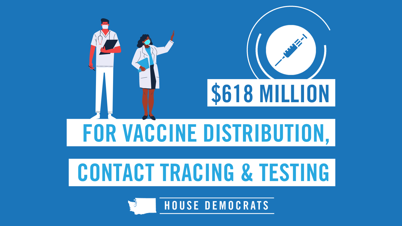 Slide that says $618 Million for Vaccine Distribution, Contact Tracing and Testing