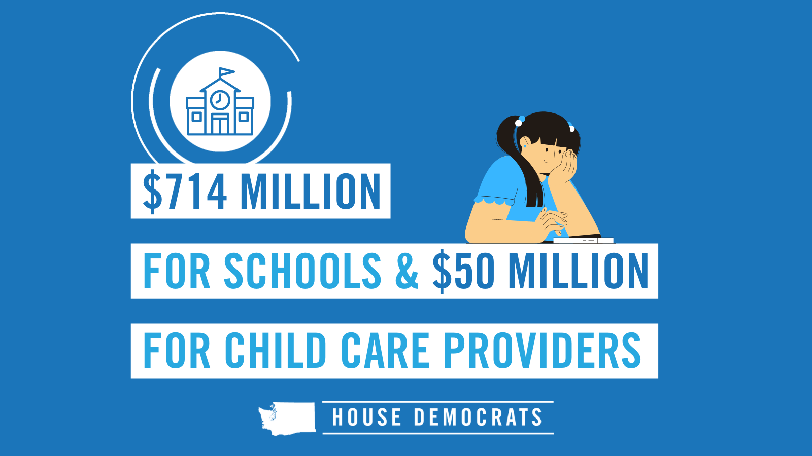 Slide that says $714 million for schools & $50 million for child care providers