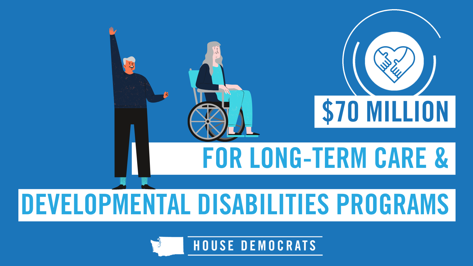 Slide that says $70 million for long-term care & developmental disabilities programs