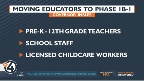 White text on a dark gray background reads: Moving educators to phase 1B-1. Pre-K-12th grade teachers, school staff, licensed childcare workers.